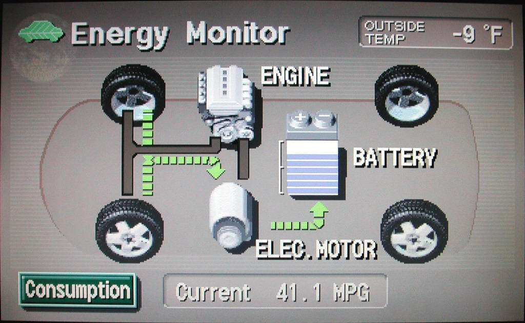 During Deceleration Energy Is Fed Back Into The Battery From Generator If You Take Your Foot Off Accelerator Fuel To Engine Will Be Cut