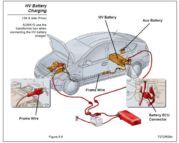 Prius Battery Pack Location Get Free Image About Wiring